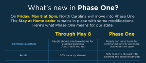What's new in Phase One?