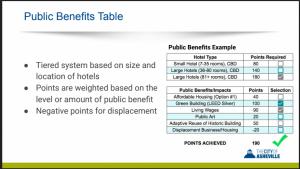 Public Benefits Table